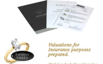 Insurance and Zakat Valuations